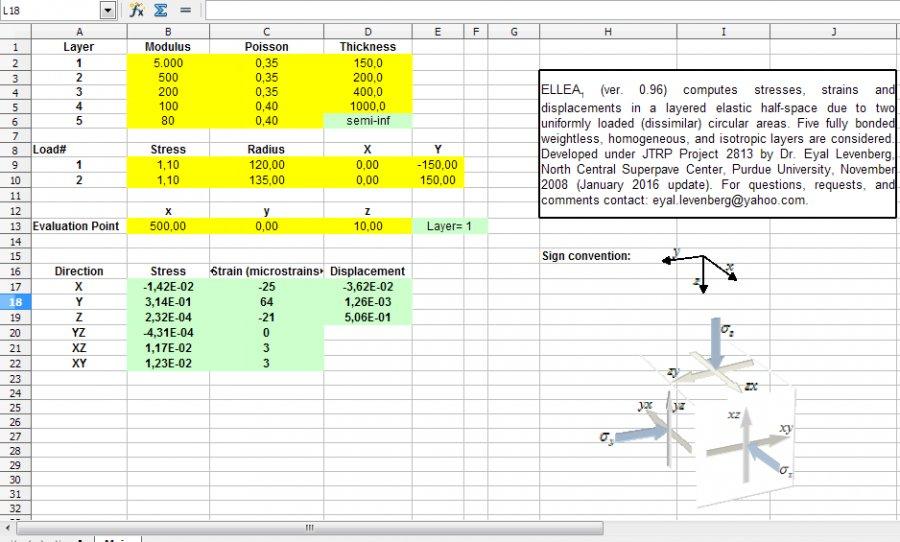 Ellea1 Pavement Analysis Tool Spreadsheet