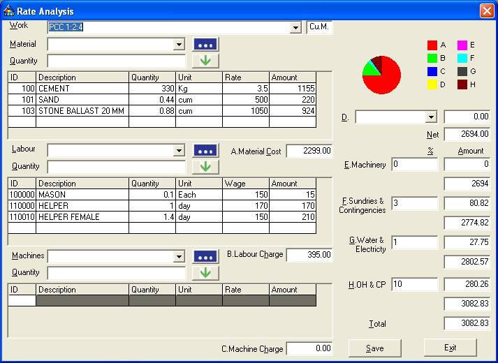 Estimator civil engineering estimation software for Building costs estimator