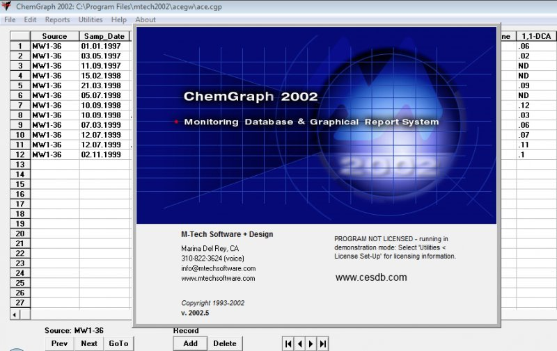chemgraph
