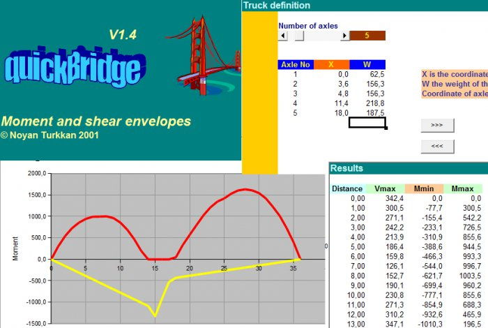 quickBridge - Moving truck analysis for bridges with simple or