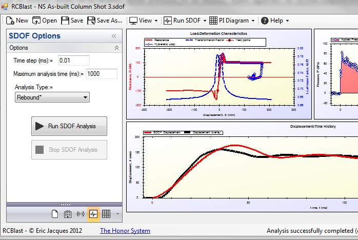 RCBlast - Inelastic Analysis of Structural Members Subjected to Blast