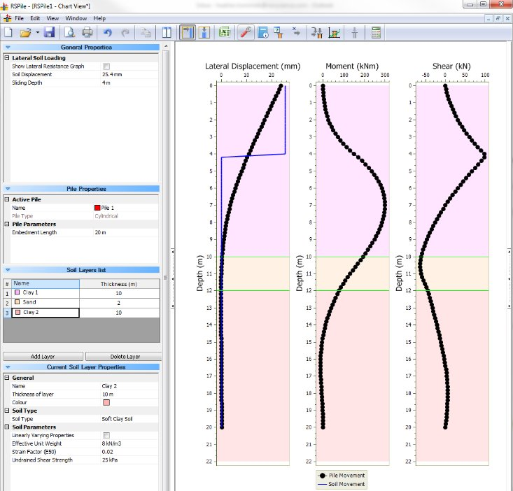RSPile - Pile Capacity Analysis Software