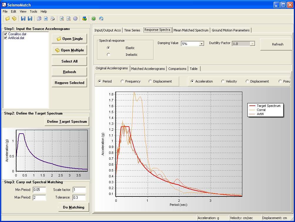 Use of earthquake accelerograms