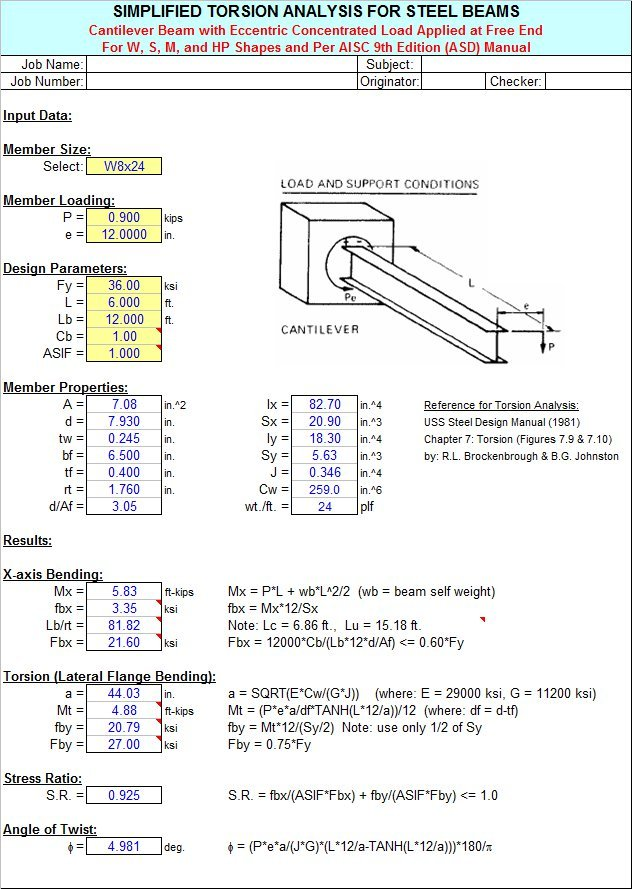 Torsion9 Simplified Torsion Analysis For Steel Beams