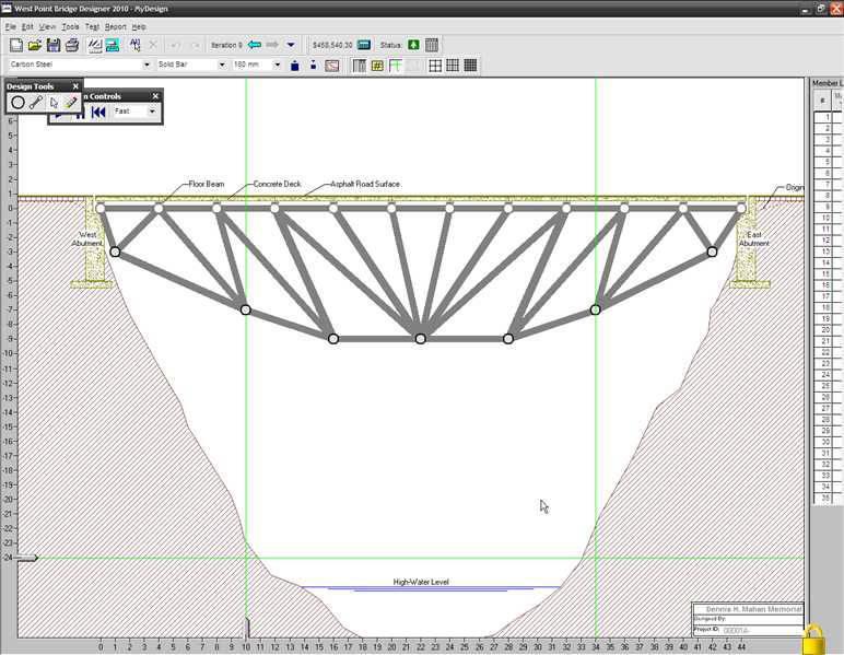 Bridge design images reverse search for Bridge design